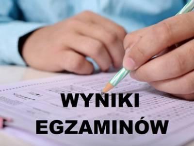 Wyniki Egzaminów
